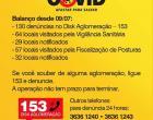 Prefeitura de Araçatuba realiza Operação Covid: Afastar Para Salvar
