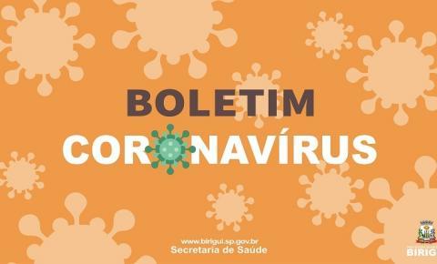 Com mais uma morte por covid-19 registrada, Birigui soma 148 óbitos desde o início da pandemia