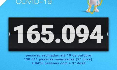 Secretaria de Saúde já vacinou 165.094 pessoas contra a covid-19 em Araçatuba