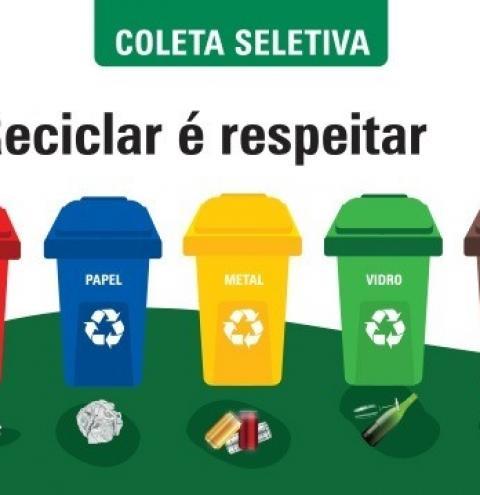 A importância de separar seu lixo